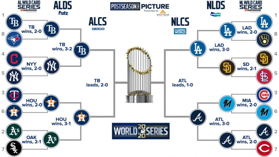 MLB Playoffs Look A Little Different This Year